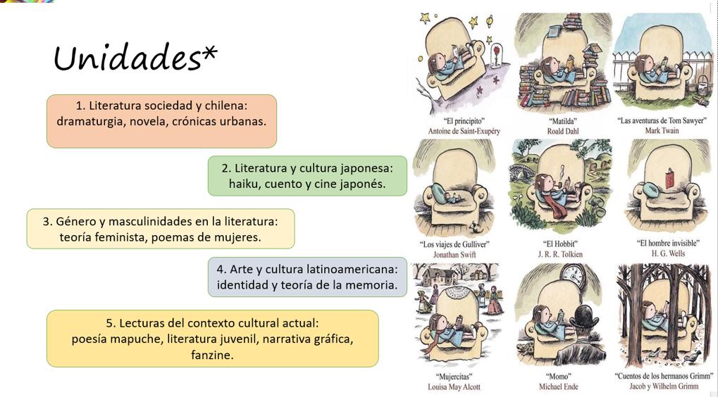 https://www.colegiosanagustin.cl/wp-content/uploads/2019/12/Unidades-taller-dif.-III-medio.png
