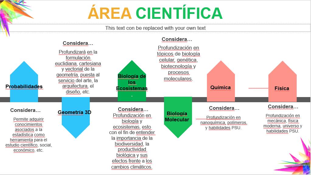 https://www.colegiosanagustin.cl/wp-content/uploads/2019/12/area-científica.png